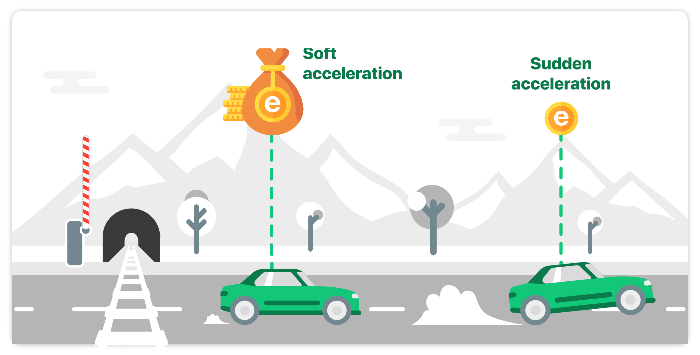 eiver home page Acceleration EN - eiver - Challenge your Drive